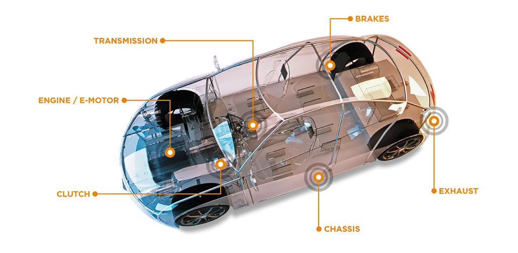 用于制动踏板位置检测的旋转传感器(可选冗余);非接触式制动灯开关和